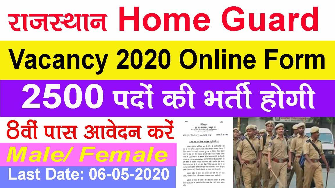 Rajasthan Home Guard Vacancy 2020